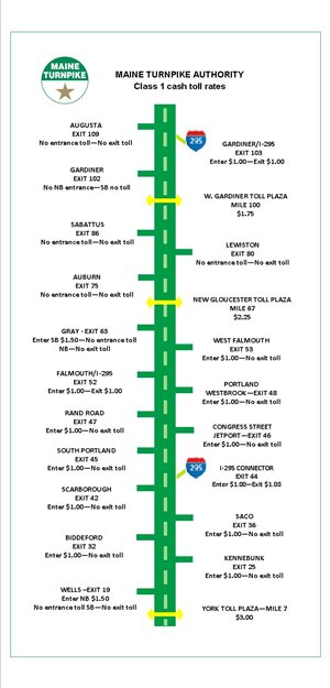 Two Wheel Dolly >> Maine Turnpike Authority - Tolls